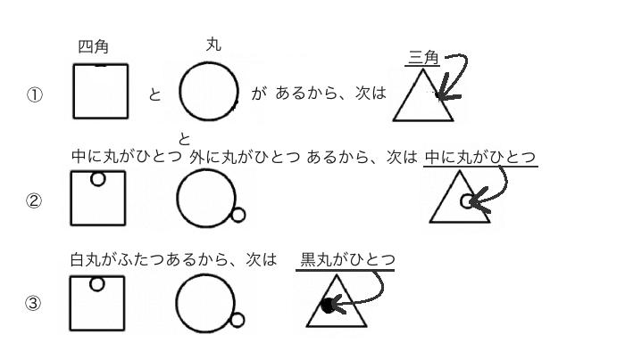vonvonIQテスト答え7-図解