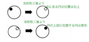 vonvonIQテスト答え4-図解