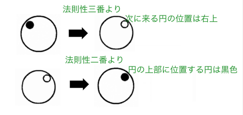 テスト Iq