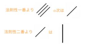 vonvonIQテスト答え5-図解