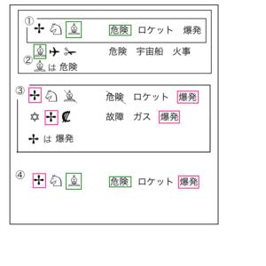 vonvonIQテスト答え6-図解