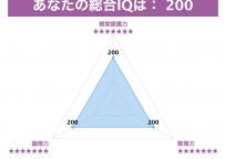 IQtriangletest-2016-score200
