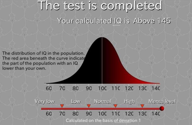 IQtest.dk English版 全39問 解答と解説